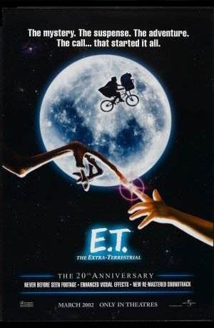 E.T. o extra terrestre – poster