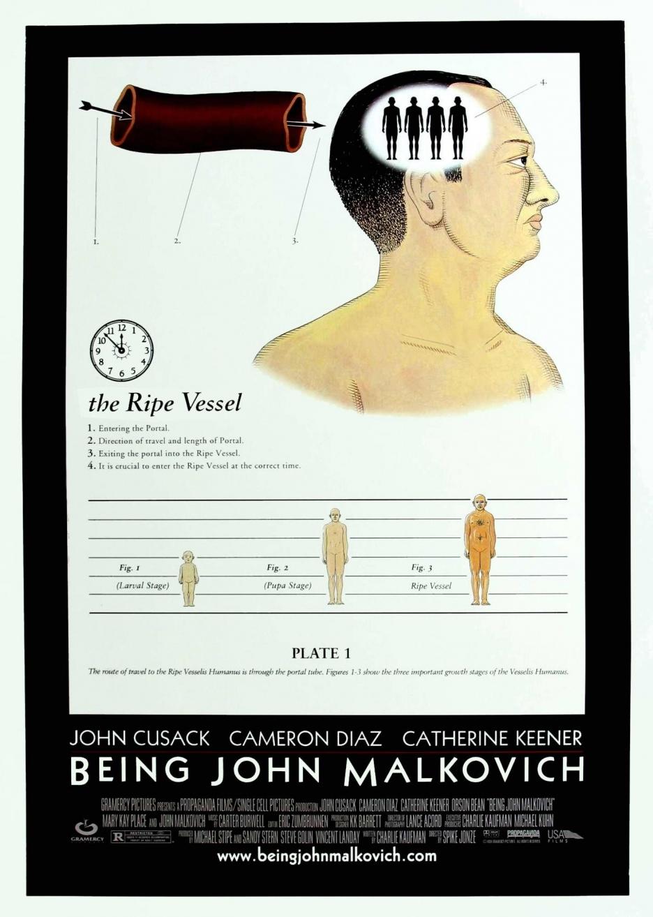 poster john malkovich