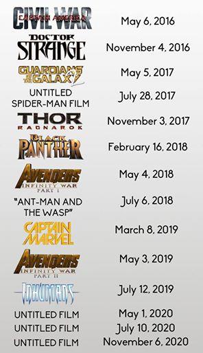 Calendario Marvel Fase 3